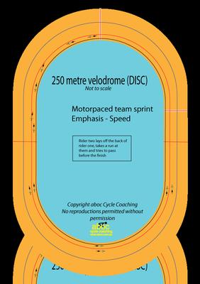 MB team sprint 2